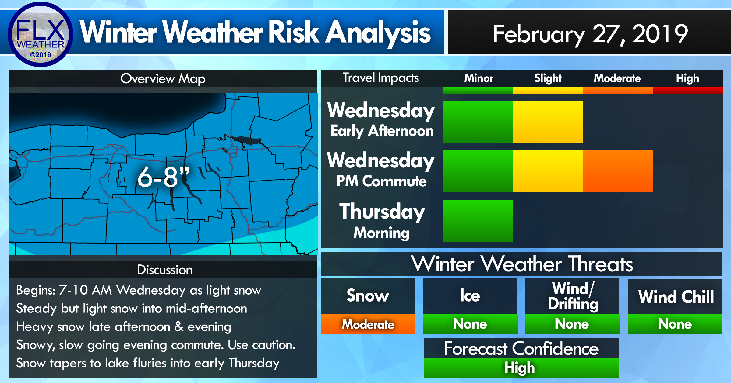 finger lakes weather forecast wednesday february 27 2019 winter storm analysis moderate snow risk