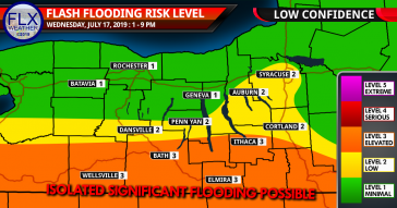 finger lakes weather forecast wednesday july 17 2019 elevated flash flood risk