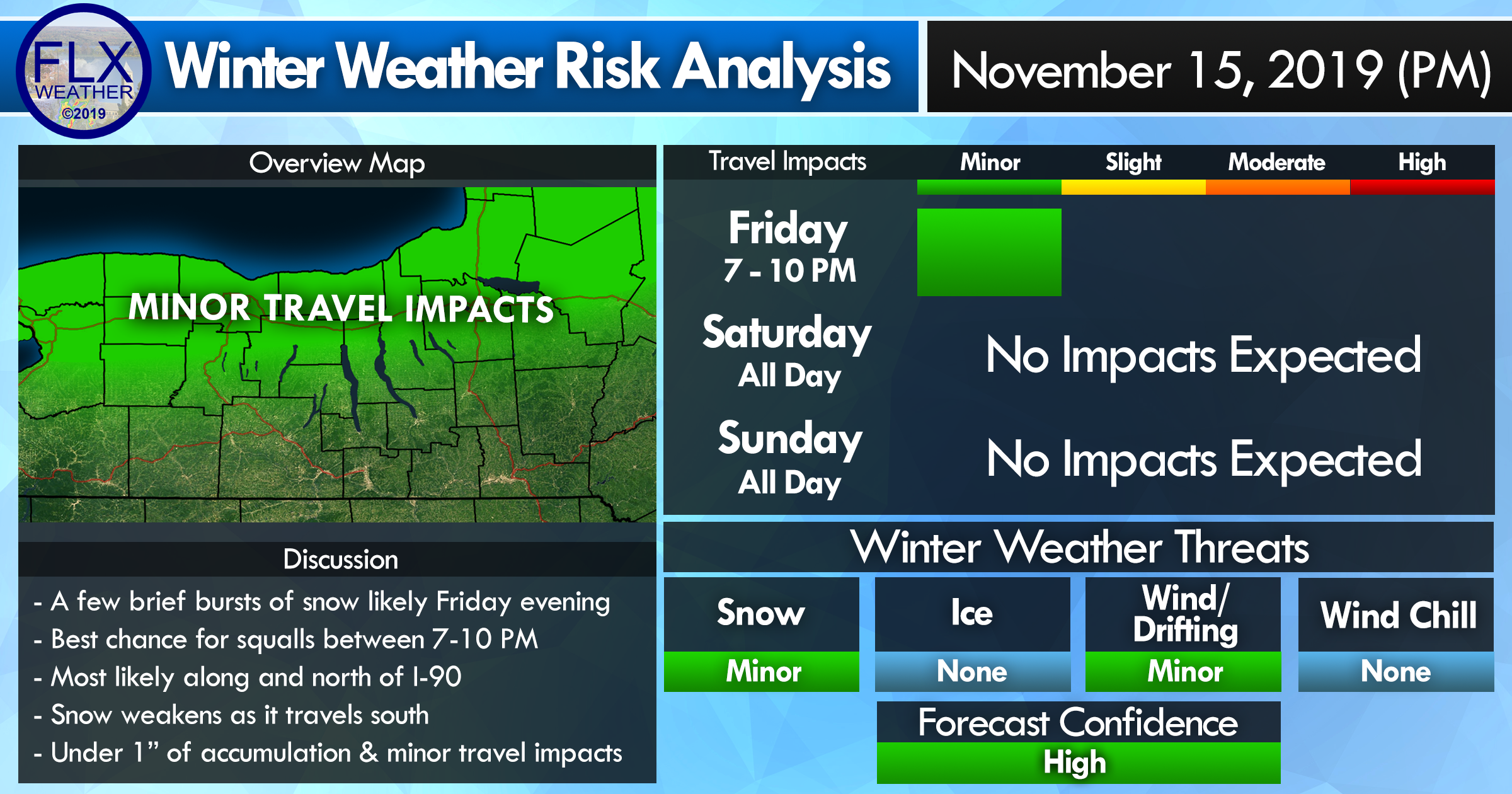 finger lakes weather snow report friday november 15 2019